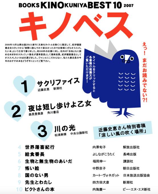 キノベス2007.jpg